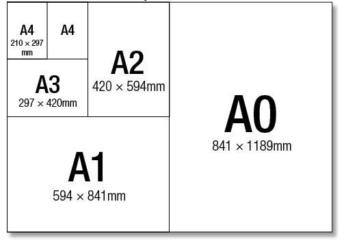 formaty papierów seria A - szeregi
